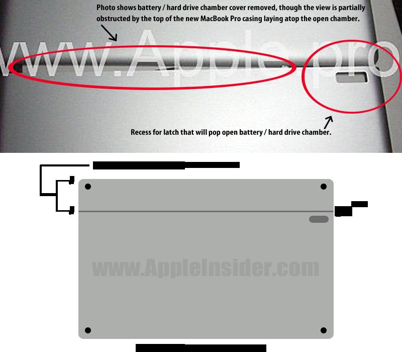 Next-gen MacBook Pro