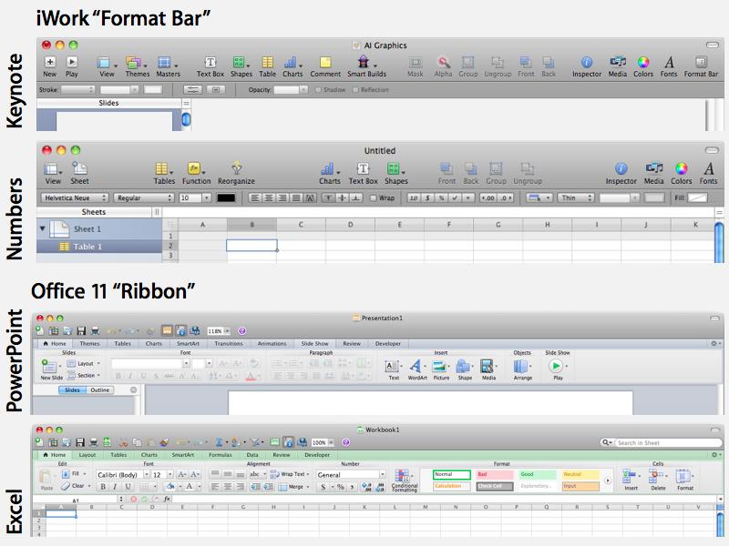 Office 2011 vs iWork 09