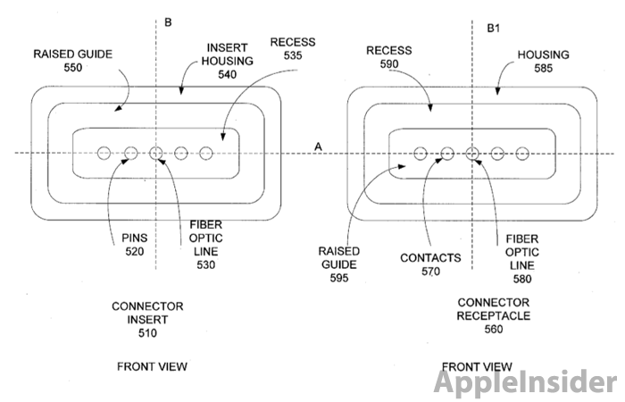 patent 110217 1 apple exploring all in one magsafe power and data connector