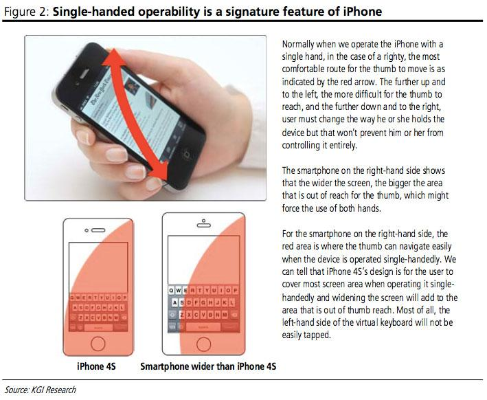 26% larger 16:9 iPhone screen would retain single-hand