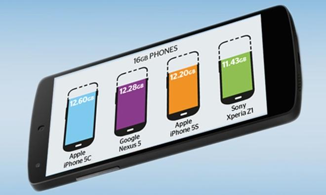 iphone 5c storage apple s iphone 5c boasts most available advertised memory 8878