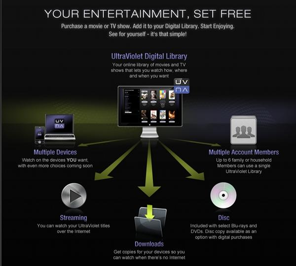 Warner Bros  giving iTunes redemption codes to unhappy UltraViolet users