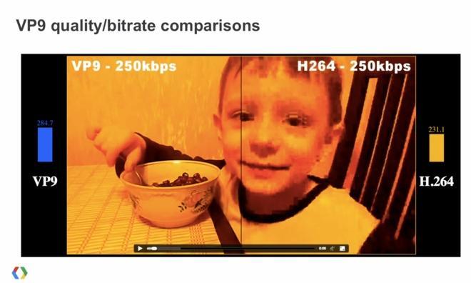 Google to push royalty-free VP9 4K video codec as H 265 alternative